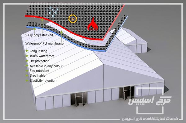 چادر نمایشگاهی